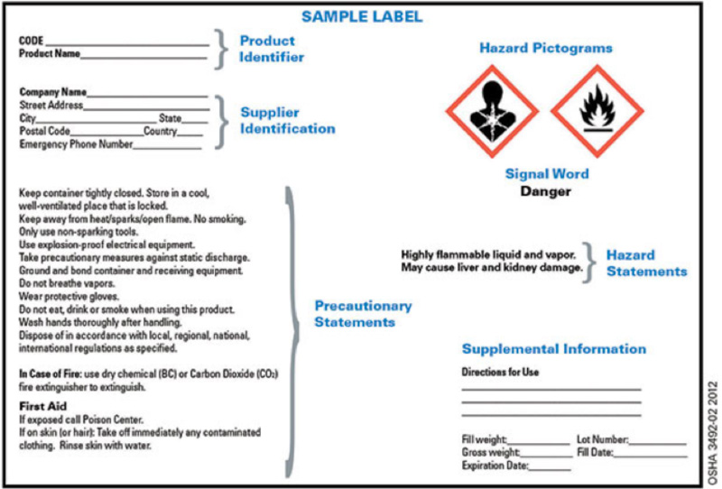 Ghs label template printable label templates for Osha sds template