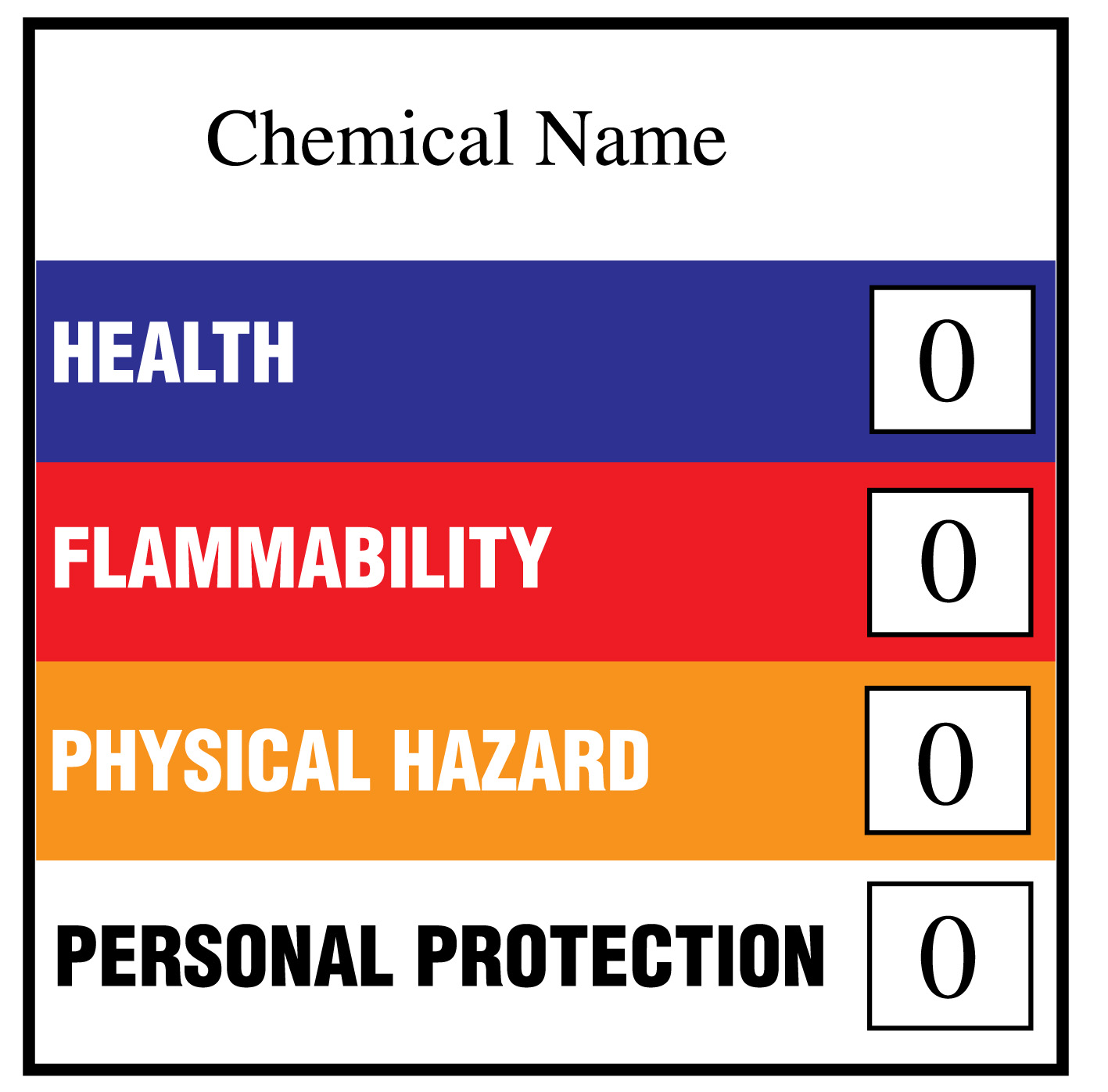 Changes to OSHA's Hazard Communication Standard – Fraser Engineering