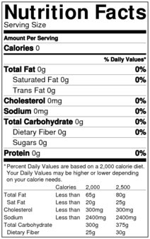 Nutrition Label Template | playbestonlinegames