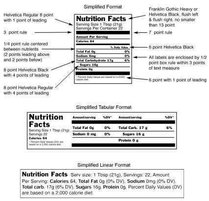 honey nutrition facts label Nutrition Daily