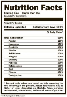 Canadian Nutrition Fact Labels On ReciPal