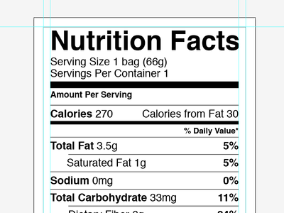 Vector Nutrition Facts Label by Greg Shuster Dribbble
